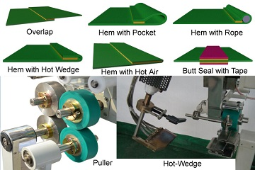 Hot Air Welding Machine For Inflatable Boats And Tents
